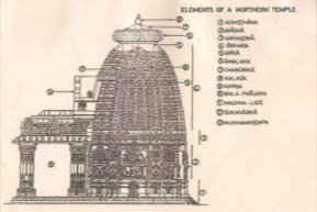 Elements Of Northern Temple