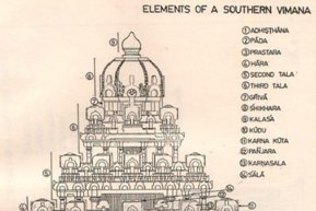 Elements Of Southern Temple