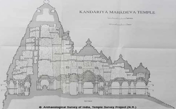 Drawings of Khajuraho